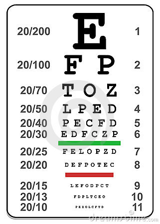 This Is An Example Of A Traditional Eye Test Which Are Known As Snellen Charts
