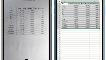 Microsoft Excel Feature