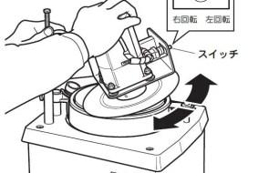 丸刃駆動ユニットを前後に動かして研ぎます