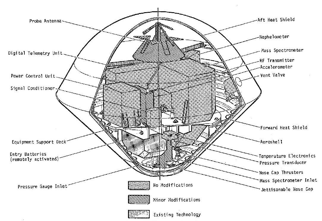 The Future That Never Came: The Pioneer Saturn/Uranus