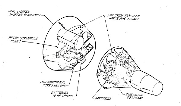 The Usaf Manned Orbiting Laboratory Test Flight