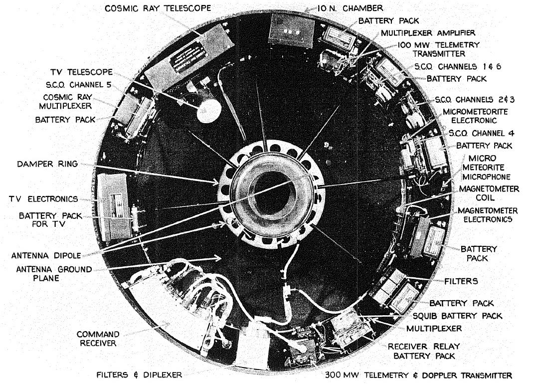 Space Probe Diagram