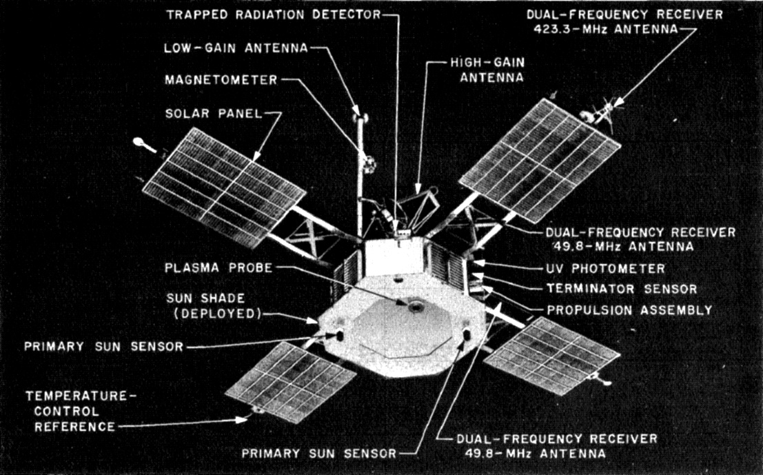 Mariner 4 spacecraft 1964