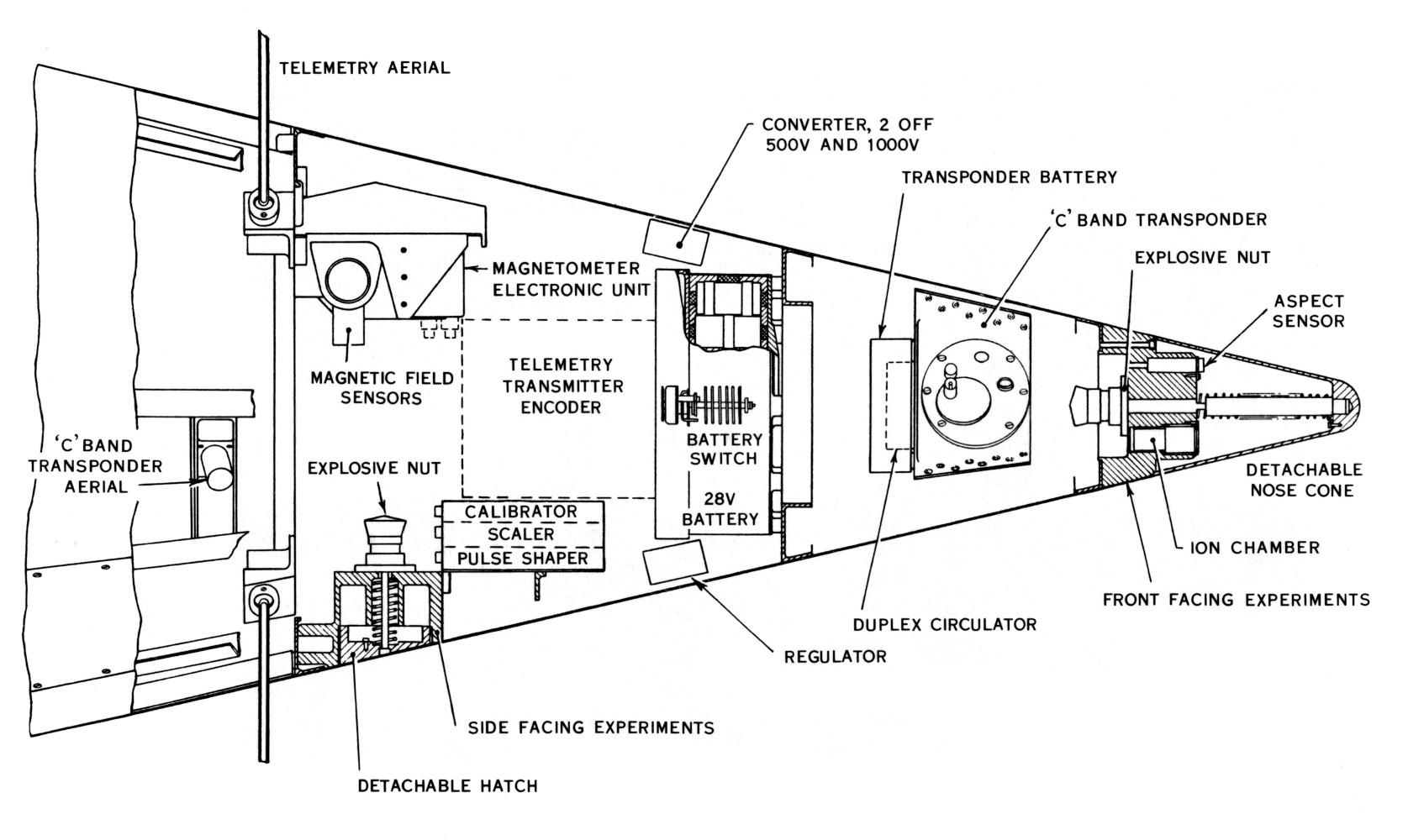 australia u2019s first satellite  u0026 the last redstone