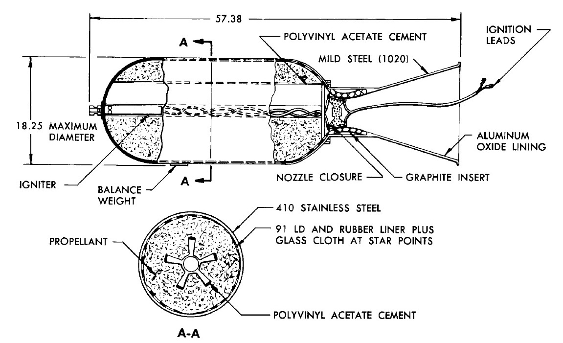 Vanguard Tv 3 Americas First Satellite Launch Attempt Drew Ex Missile Engine Diagram This Highlights The Features Of Grand Centrals Solid Rocket Motor Developed For Use As Third Stage Click On Image To Enlarge