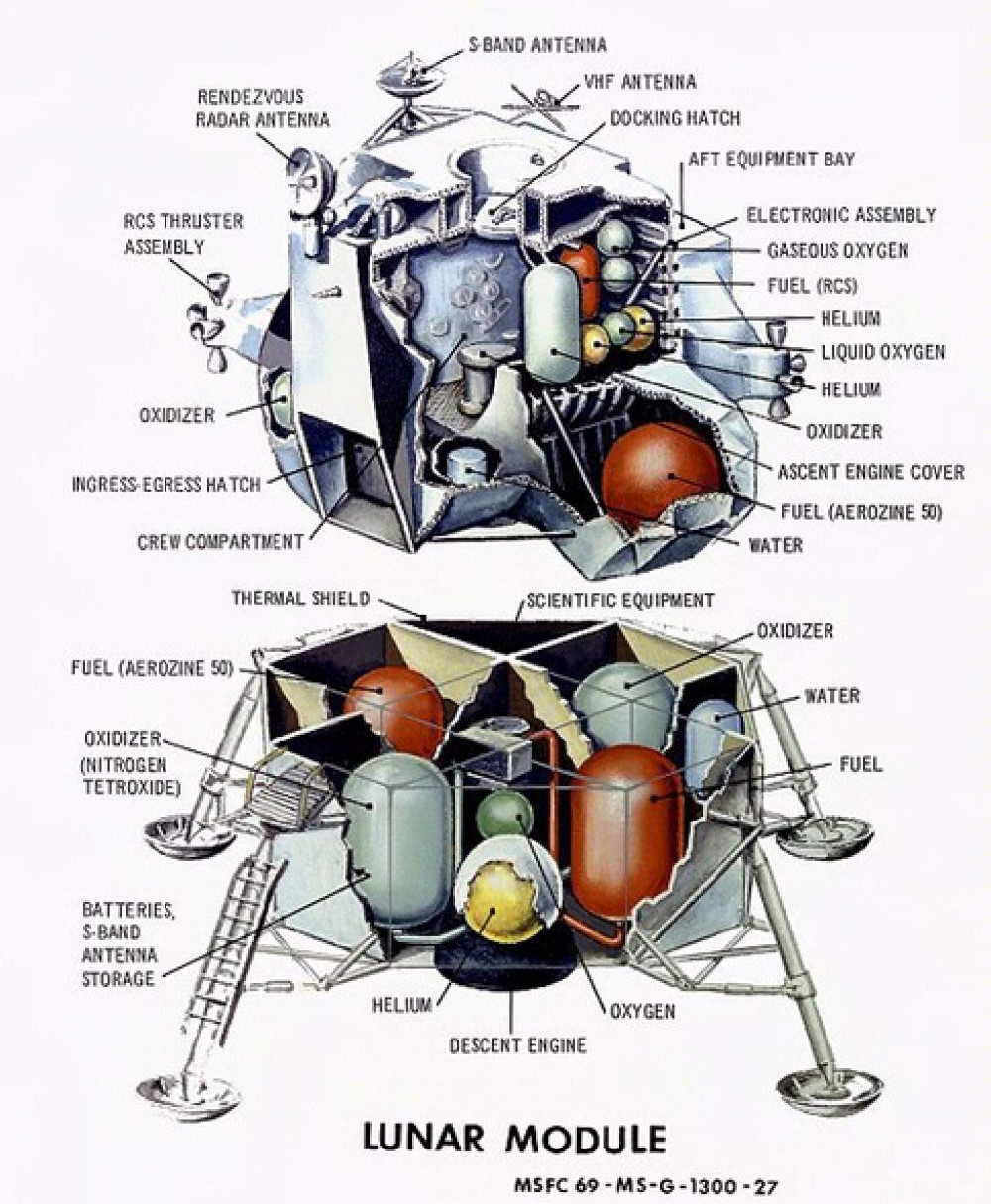 Apollo 5  The First Flight Of The Lunar Module