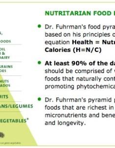 Nutrient density also drfuhrman rh