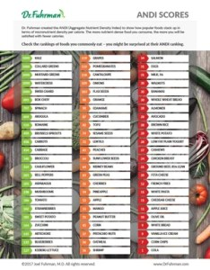 Download pdf dr fuhrman also andi food scores rating the nutrient density of foods drfuhrman rh