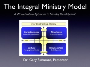 Integral Model of Ministry 2016