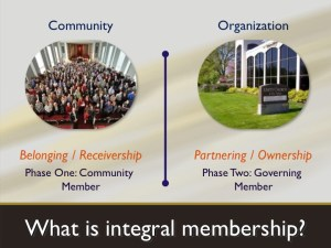Two phases of Membership