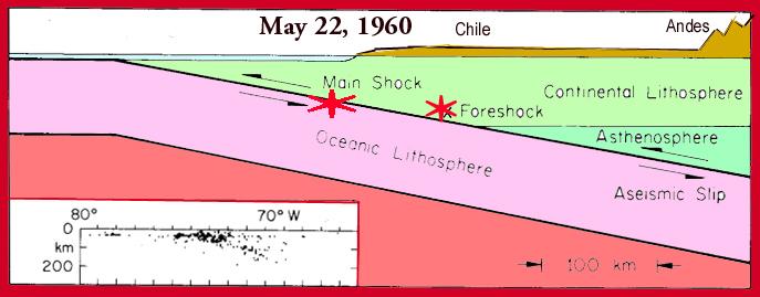 1960 Chile Earthquake Map.Chile Earthquake 1960 Dynamic Earth