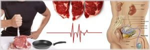 Prostate Cancer Risk From Pan Fried Meat & Fish