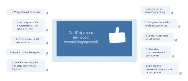 De 10 tips voor een goed beoordelingsgesprek