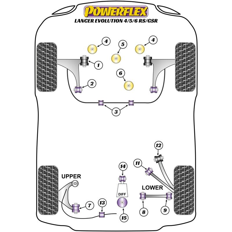 Order Powerflex Poly Bushes for Mitsubishi Lancer Evo 6