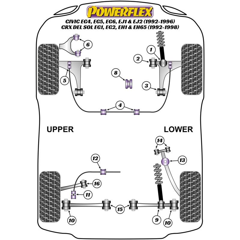 Silentblocs Powerflex pour Honda CRX Del Sol EG1 & EG2 (92