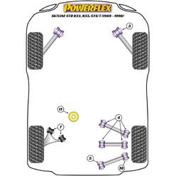 Powerflex, Silentblocs et Pièces Châssis pour Nissan 200SX