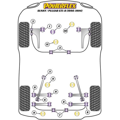 Silentblocs Powerflex pour Nissan Sunny GTi-R (90-94