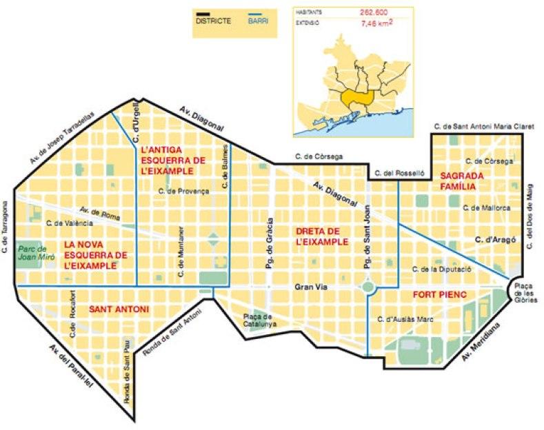 eixample-esquerra-and-eixample-dreta-barcelona-neighbourhood-guide