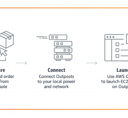 AWS kündigt zahlreiche neue MachineLearning und KI-Dienste