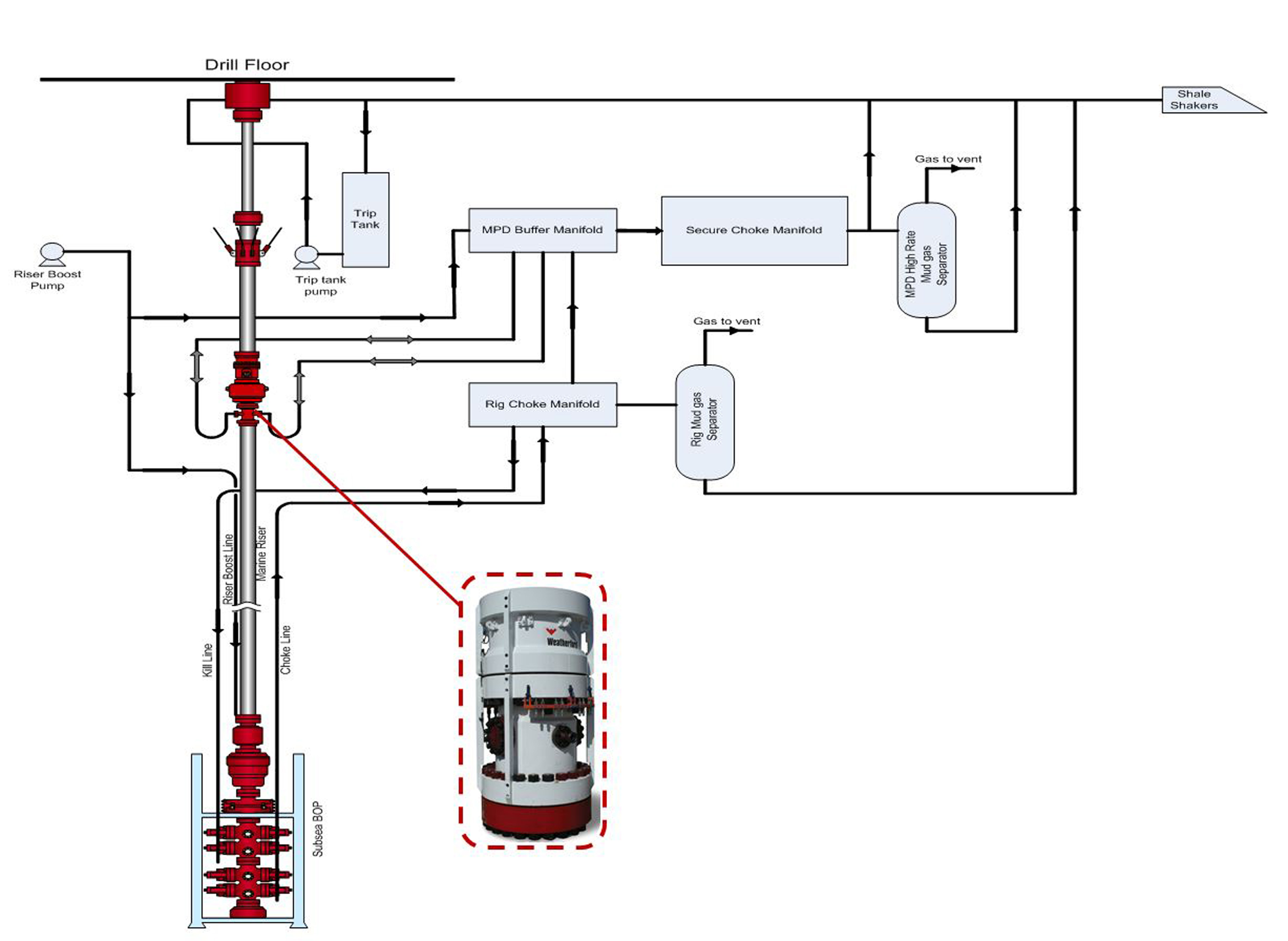 oil rig diagram service entrance panel wiring manifold line free engine image for