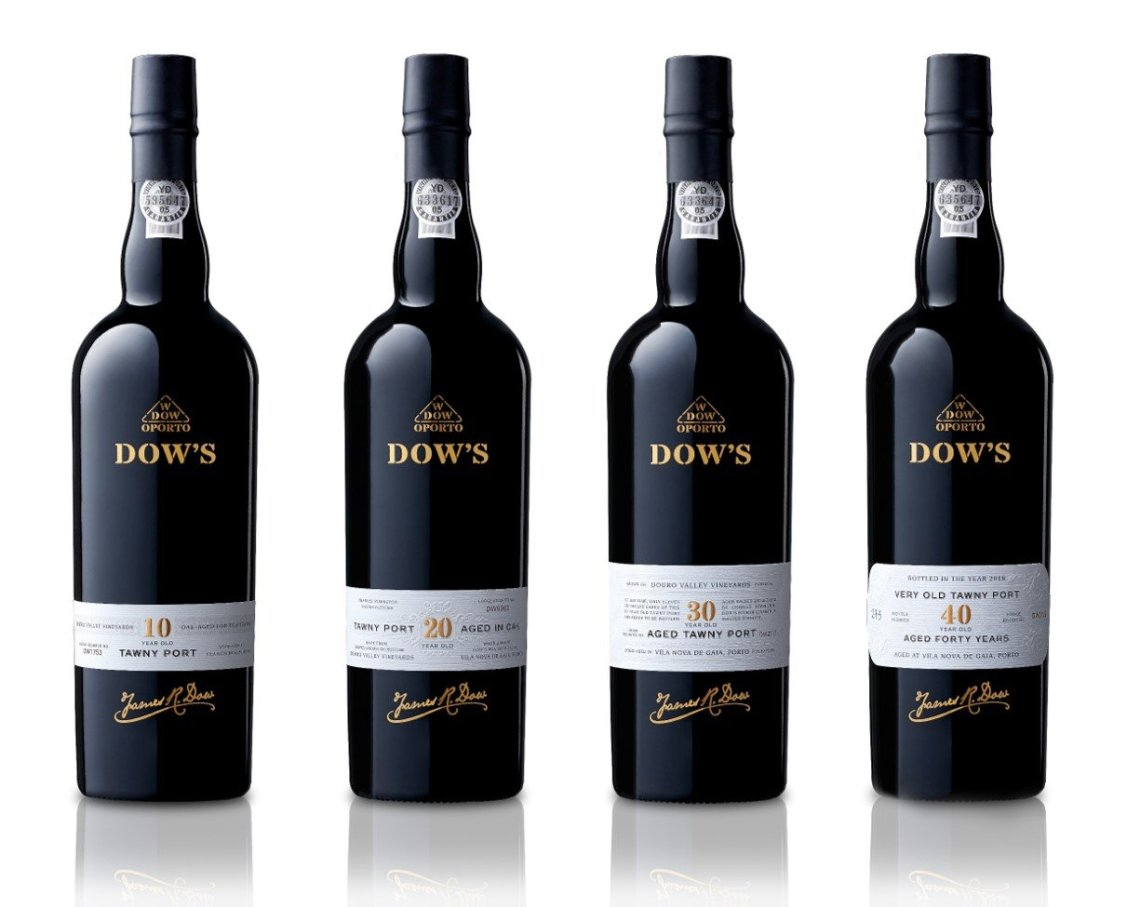 Dow's Tawny Port 20 Years Old (2019)