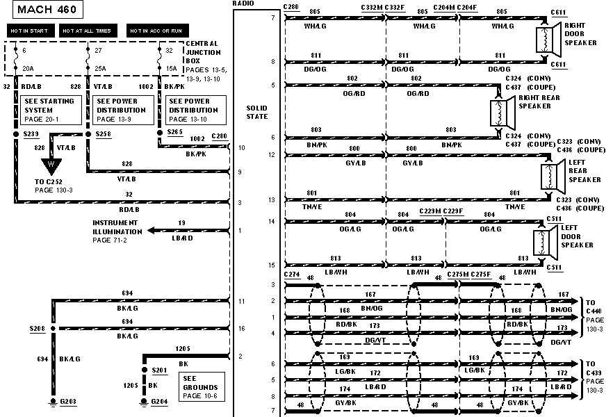 1996 Ford Ranger Stereo Wiring Diagram Replacing Your 2001 Mach 460 Head Unit Stangnet