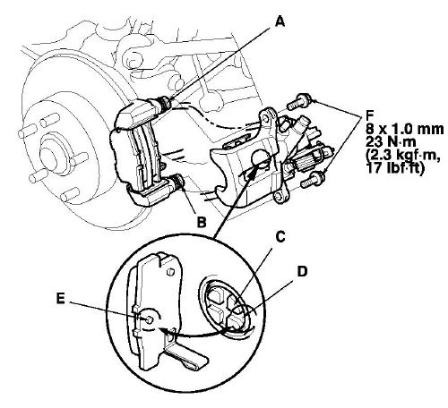 Bestseller: 1995 Acura Tl Brake Pad Shim Manual