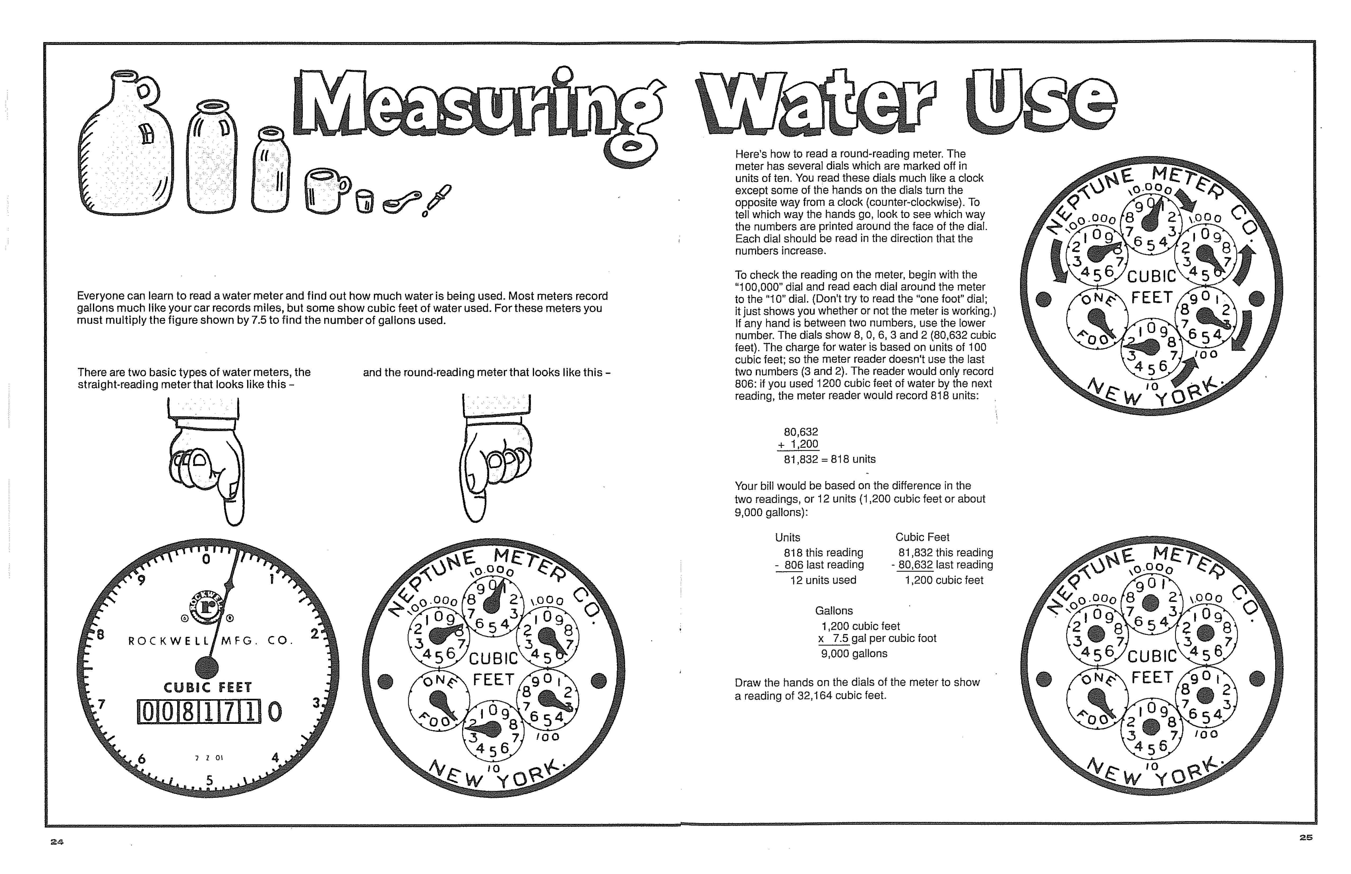 vortex flow meter wiring diagram pioneer deh 1000 2 smart water imageresizertool com