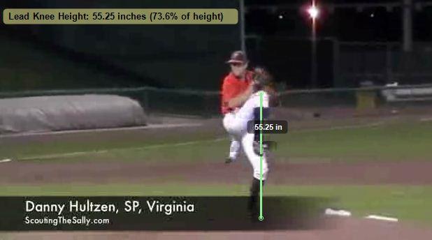 Danny Hultzen - Maximum Knee Height