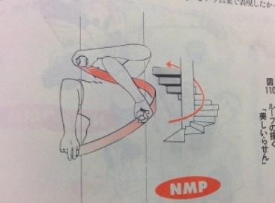 Arm Spiral