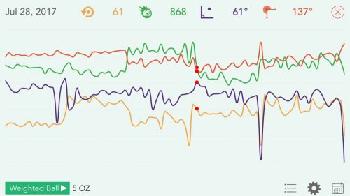 Motus Graph 2