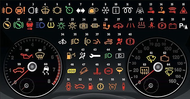 all new alphard 2019 toyota camry india complete guide to the 64 warning lights on your dashboard ...