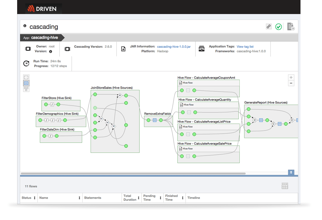 Application Performance Monitoring: Big Data APM Metrics