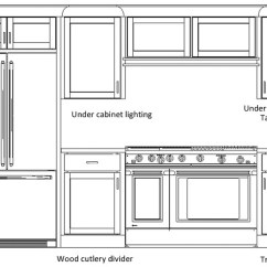 Kitchen Cabinets Plans Wayfair Chairs Choosing Our Design Plan Driven By Cabinet With Pantry Refrigerator And Range