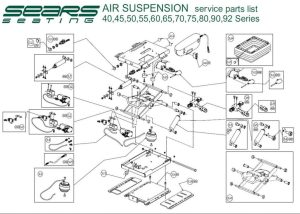 SEARS air spring S9383  Buy online here from stocks