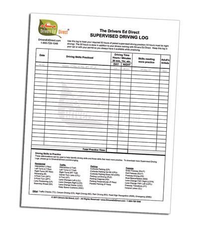 Ed log: Pearson Highered Catalog