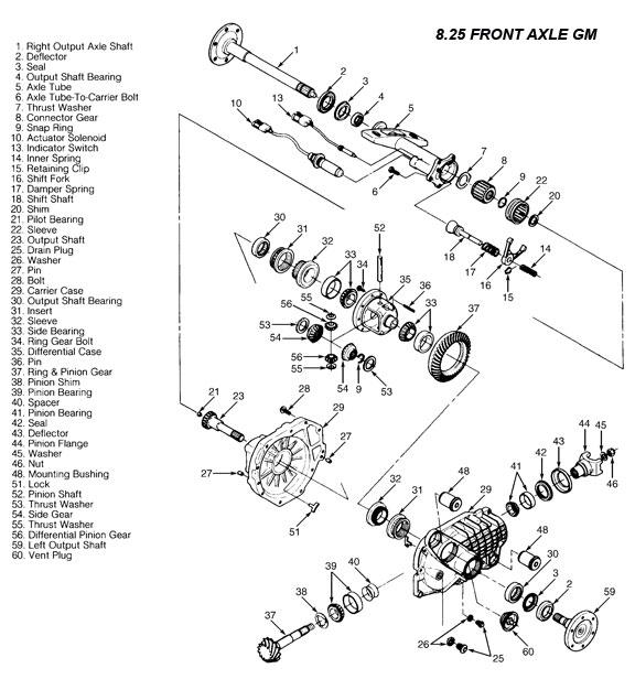 Gmc 2500hd Rear Axle Diagram, Gmc, Free Engine Image For