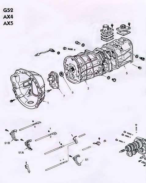 Jeep AX 4, AX5 & Toyota G52 Transmission illustrated parts