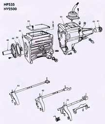 New Process A535 and NP2500 RWD Manual transmission parts