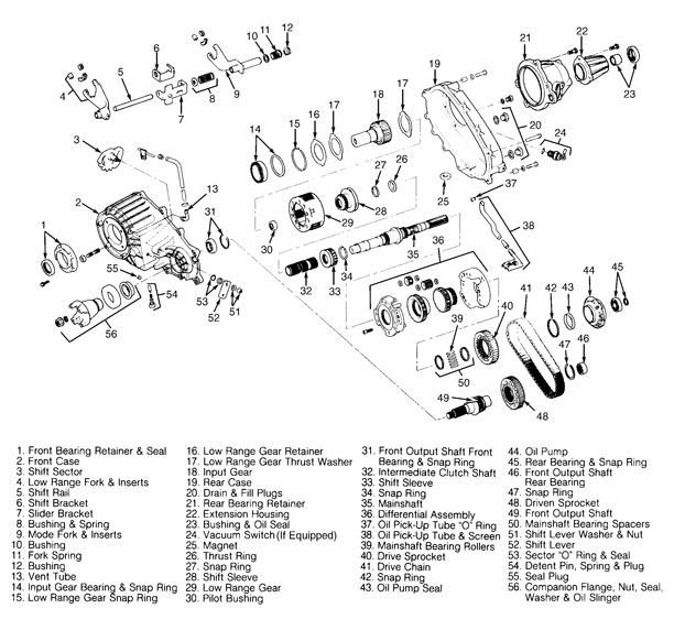 land rover freelander parts diagram njdot straight line np246 transfer case exploded view