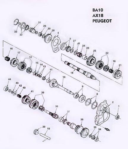 BA10 Peugeot Jeep Transmission illustrated parts drawings