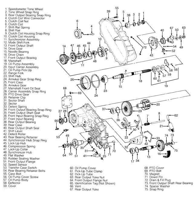 Np 246 Transfer Case Wiring Harness : 35 Wiring Diagram