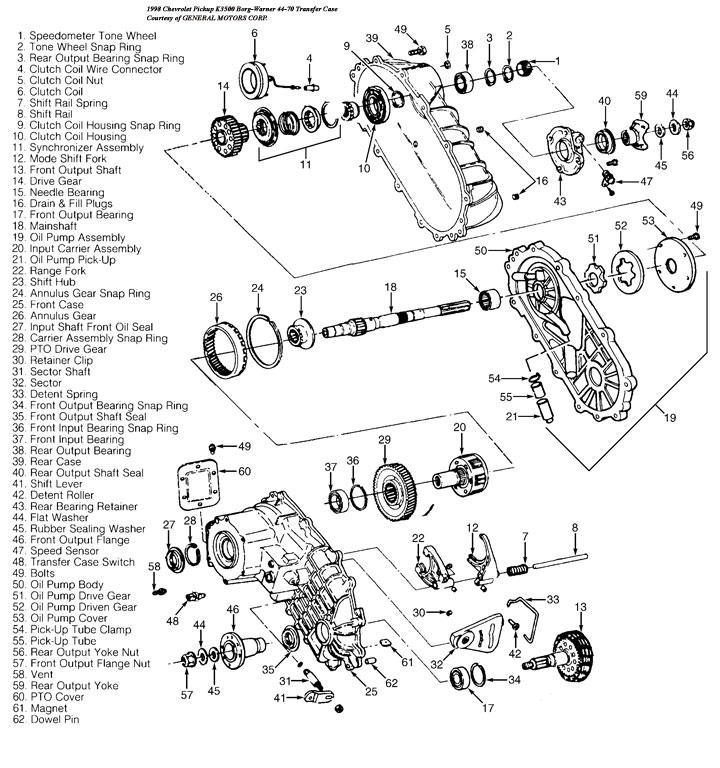 Dodge Nv4500 Parts Diagram. Dodge. Auto Wiring Diagram