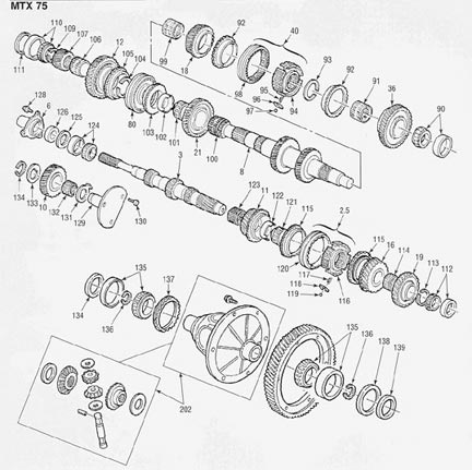 Ford MTX75 manual transmission illustrated parts drawings