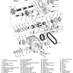 1999 Jeep Wrangler Tj Wiring Diagram Champion Air Compressor Rebuild Kit Np241 Transfer Case And Parts Illustration , You Save Money! - Drivetrain