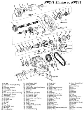 Rebuild Kit NP241 Transfer Case and Parts Illustration