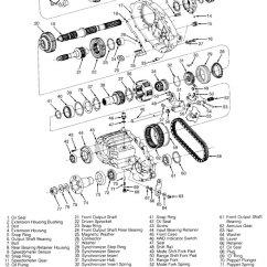 1997 Jeep Grand Cherokee Laredo Wiring Diagram Gm Radio Harness Rebuild Kit Np243 Transfer Case And Parts With Illustration - Drivetrain