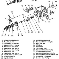 Dodge Truck Parts Diagram East Coast Swing Steps Nv4500 Wiring All Data