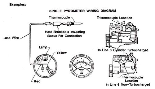 Pyrometer Wiring Diagram. Wiring Rectifier, Wiring Voltage