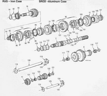 Ford Manual Transmission New Process 435 Parts Diagrams